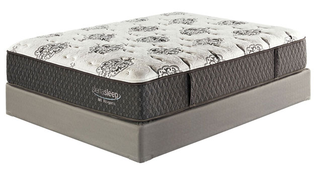 Wonderful How To Purchase The Right Mattress For You! So Youu0027re Thinking About  Replacing Your Mattress. Congratulations! A Quality Mattress Is The  Foundation Of A ...